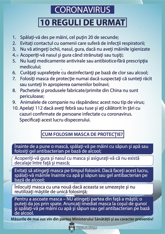 CORONAVIRUS - 10 Reguli de urmat